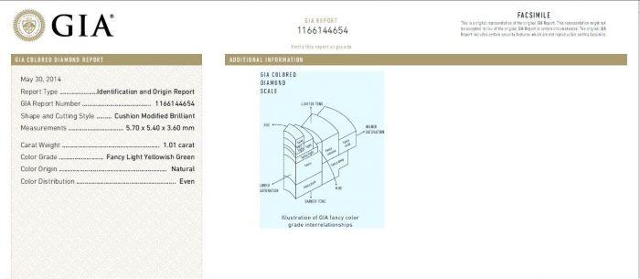 57 25 4 700x305 - Green Diamond - 1.01ct Natural Loose Fancy Light Green Color Diamond GIA Cushion