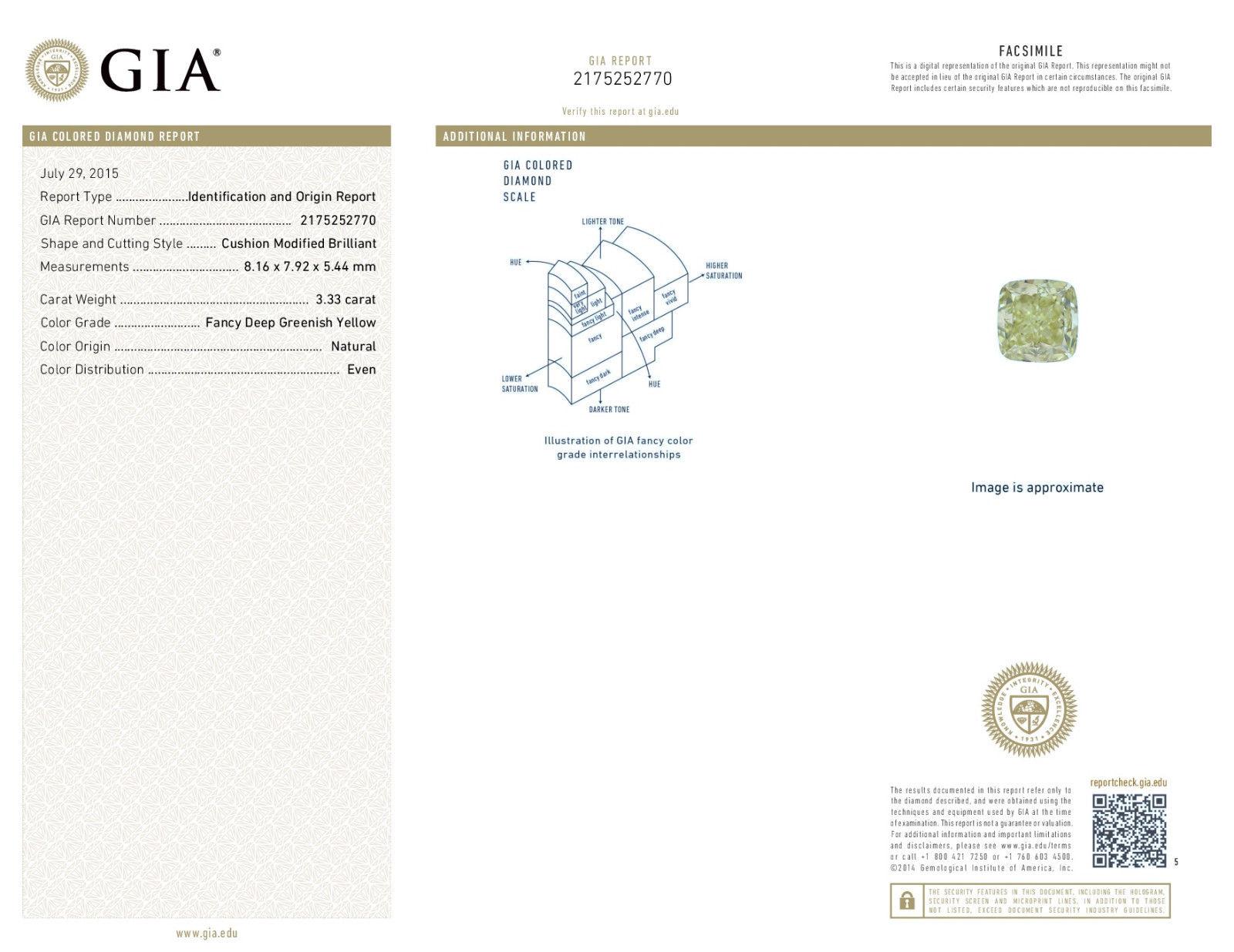 4.83ct Natural Fancy Deep Green Yellow GIA Diamonds Engagement Ring 18K Gold
